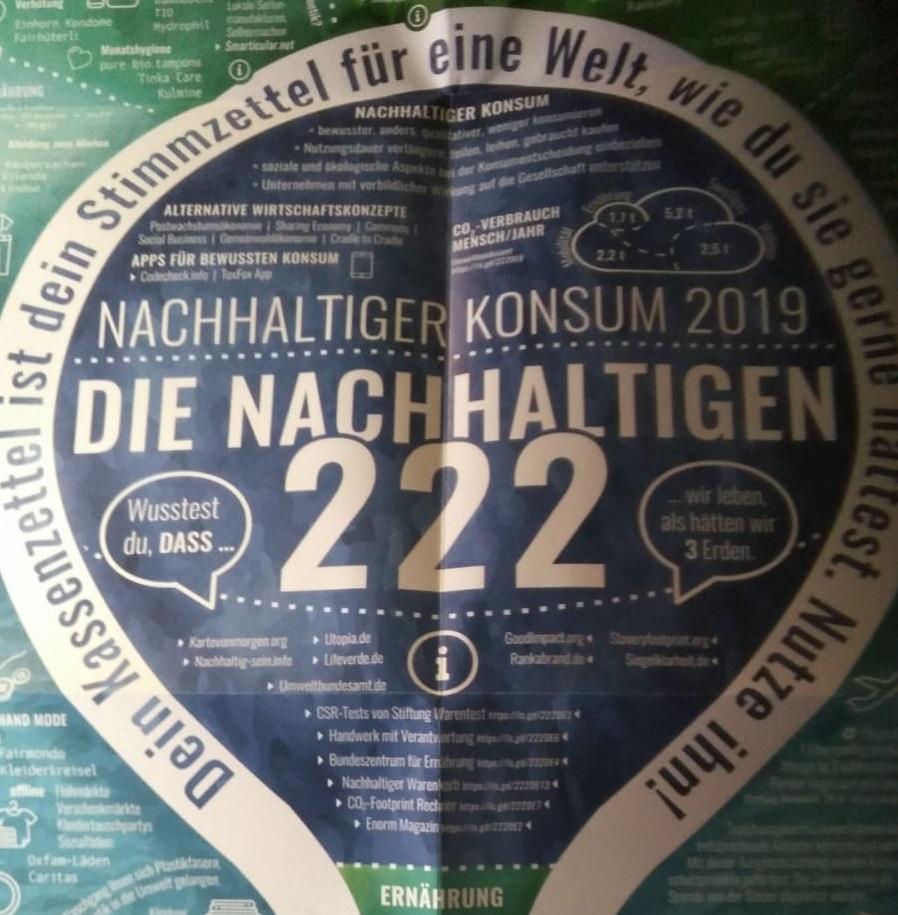 Poster zu verschenken: Die 222 nachhaltigen Projekte in Deutschland
